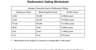radiometric dating worksheet answers dating tips forum