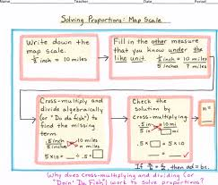 Cross Multiplication Worksheets Math Algebra U2013 Flow Map Solving Proportion Map Scale