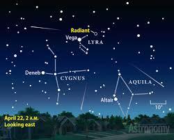 april meteor shower set to light up the night sky astronomy com