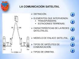 imagenes satelitales caracteristicas comunicacion satelital