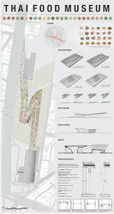 kamsai onchanok nawapruek thai food museum site plan design
