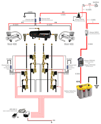 air compressor piping layout install and choice pipes