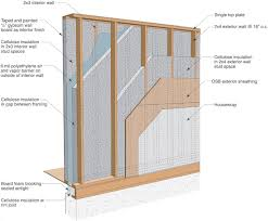 Insulating Existing Interior Walls Building Science The High R Wall Professional Builder