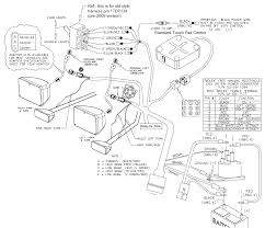 boss snow plow wiring diagram boss free wiring diagrams