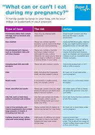 healthy eating during pregnancy healthcare bupa uk