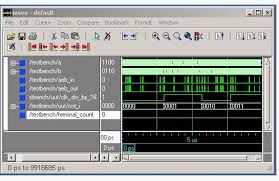 Test Benches In Vhdl Using Dual Edge Clocking And The Clock Divider In The Coolrunner