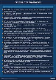 aumento el salario para empleadas domesticas 2016 en uruguay salarios comienzan negociaciones para adelantar las paritarias del