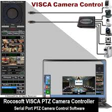 ptz camera control software for sony vaddio datavideo lumens