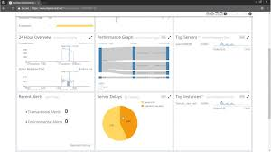 riverbed steelcentral appinternals monitoring applications