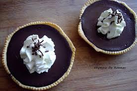 femme actuelle fr cuisine tarte au chocolat de frédéric anton la recette http