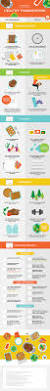 thanksgiving day meal planner how to plan for a healthy thanksgiving u2013 jeff vo