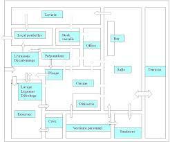 plan de cuisine en l plan de la cuisine cuisine plan type plan type de cuisine schama dun