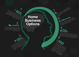 Graphic Design Home Business Ideas Home Based Business Opportunities Visual Ly