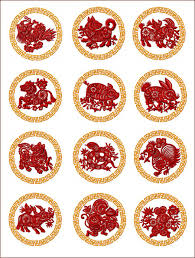 zodiac ornaments