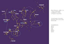 Constellations Map Constellation Chart How To Draw A сonstellation сhart Southern