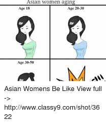 Asian Lady Meme - 25 best memes about asian women aging asian women aging memes