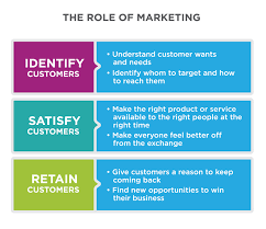 how early to arrive for black friday at target the role of customers in marketing introduction to business