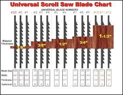 25 unique scroll saw ideas on pinterest scroll saw patterns
