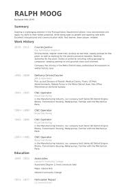 Another Word For Janitor On Resume Awesome Collection Of Sample Janitor Resume In Free Download