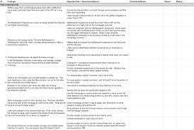 Time Study Spreadsheet Erick Lo Website