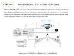 Home Theater 5 Speaker Wiring Diagram Emejing Home Theater Subwoofer Wiring Diagram Contemporary