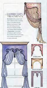 Curtain Cornice Ideas Best 25 Cornices Ideas On Pinterest Window Cornices Cornice