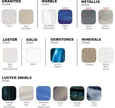 types of opal the images for u003e types of opal chart