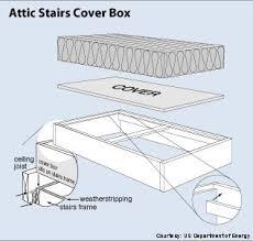 insulating attic access attic door insulate service partners