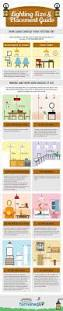 Walking Home Design Inc by 11 Must Pin Infographics For A Beautiful Home Mydomaine