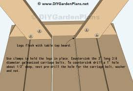 Plans For Building A Wood Picnic Table by Diy Building Plans For A Picnic Table