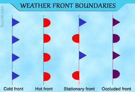 Weather Map Symbols A Detailed List Of All Weather Symbols And Their Exact Meanings