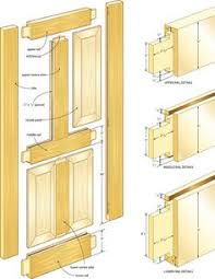 How To Make A Exterior Door Preview How To Build Your Own Front Door Woodworking