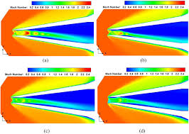 computational study and error analysis of an integrated sampling