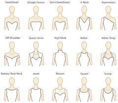 wedding dress terms decode the wedding dress necklines by camille garcia camille