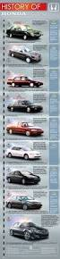 workshop manual for honda jazz 21 best honda accord images on pinterest honda accord cars and