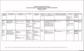 Gap Analysis Template Excel Gap Analysis Template Powerpoint Template Update234 Com