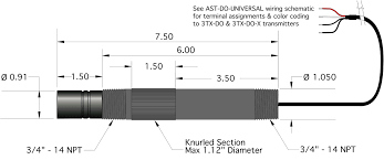 asti u003e u003e industrial dissolved oxygen sensors for inline immersion
