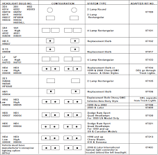 07106 nite saber adapter kit