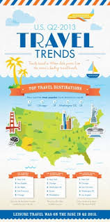 travel trends q2 2013 http www nerdgraph wp content uploads