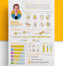 best resume layout 2013 movies how to write the perfect resume the ultimate tutorial