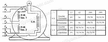 single phase motor capacitor start run wiring diagram wiring diagram