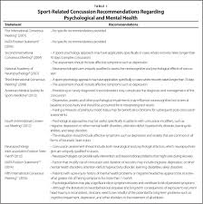 Laser Nurse Cover Letter Mitocadorcoreano Sports Medicine Resume Download Physical Therapy Resume Template
