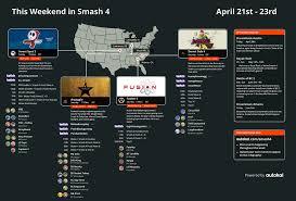 Sofa King Jokes by This Weekend In Smash 4 21 4 23 Smashbros