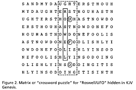 hidden messages and the bible code csi