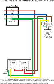 standard electric fan wiring diagram how to wire radiator and desk
