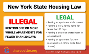What Is An In Law Apartment New York Sharebetter