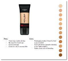 L Shade L Oreal Infallible Pro Matte Foundation Shades Search