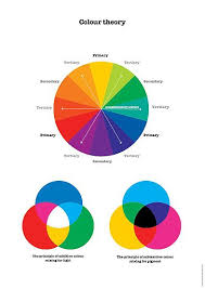 513 best elements of art color lessons images on pinterest