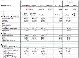 House Building Cost Spreadsheet by Cost Of Renovating A Kitchen Contractor Budget Spreadsheet
