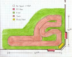 Backyard Rc Track Ideas Potential Rc Track Layouts Best Solutions Of Backyard Rc Track